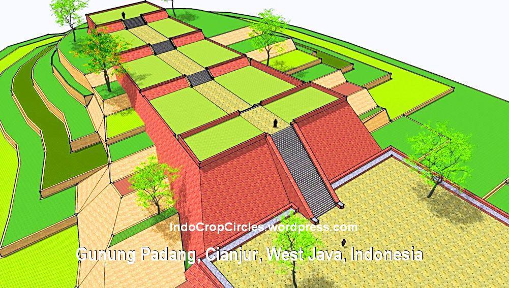 Riset Piramida Gunung Padang cianjur ditawar Rp. …